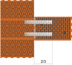 Перевязка стен и перегородок перфорированными анкерами