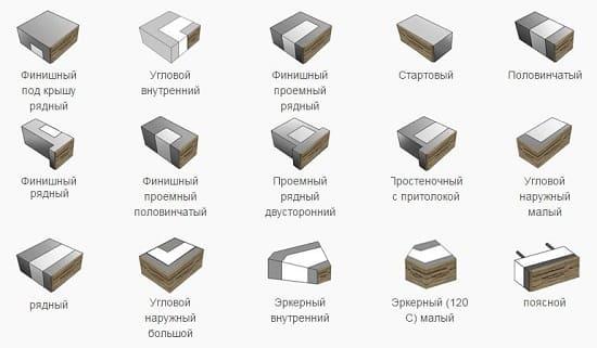 Разновидности теплоблоков